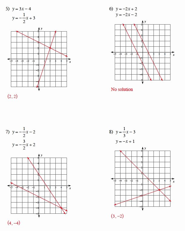 Graphing Systems Of Equations Worksheet Inspirational Warrayat Instructional Unit