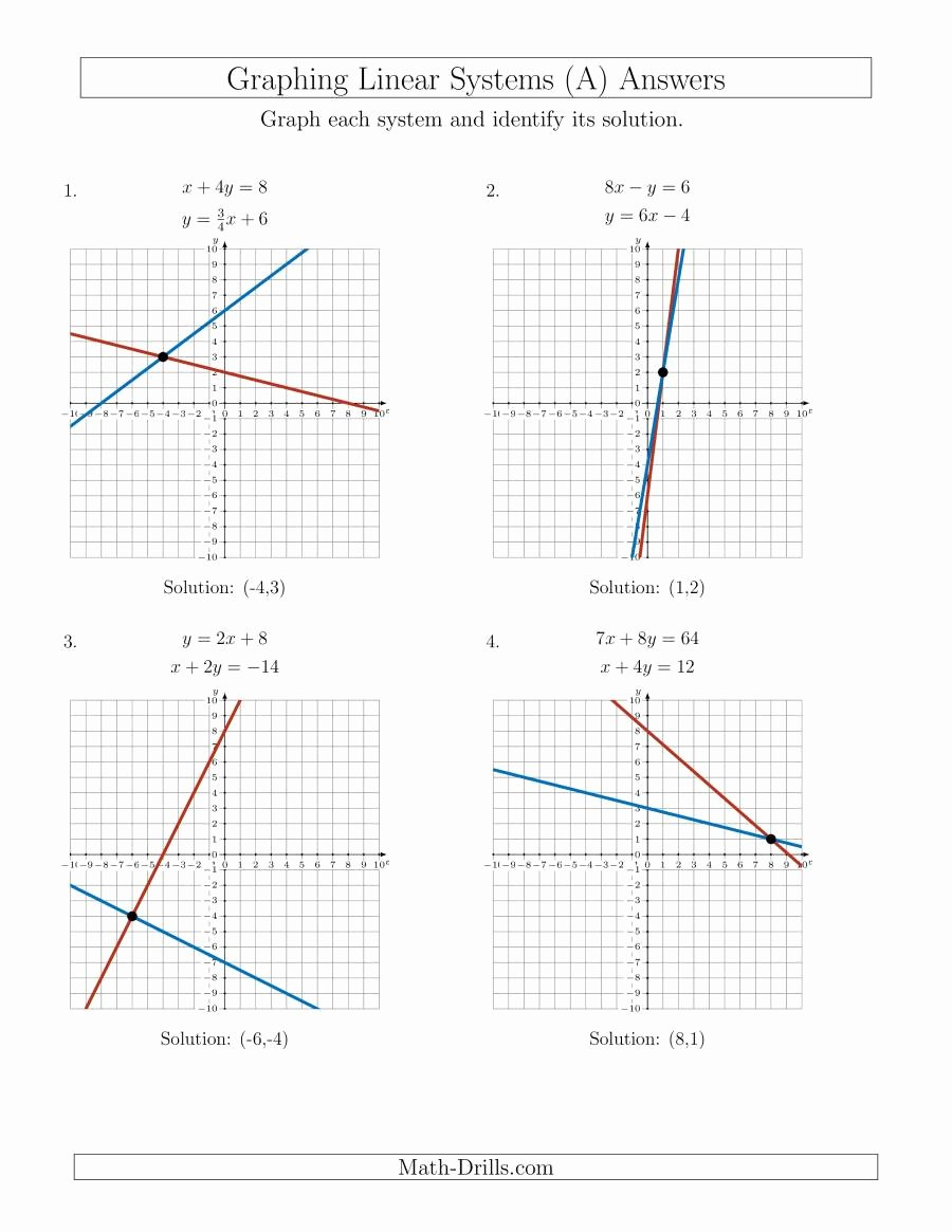 Graphing Systems Of Equations Worksheet Kids solve Systems Of Linear Equations by Graphing Mixed