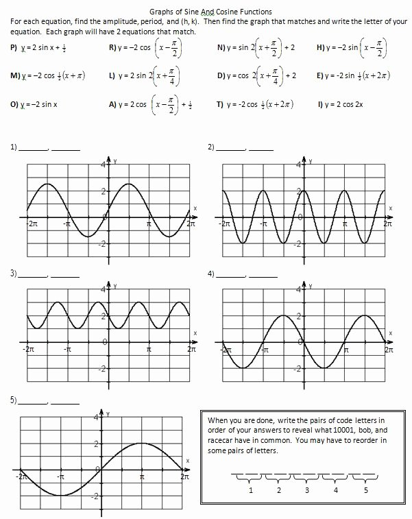 Graphing Trig Functions Practice Worksheet Fresh Graphing Trig the Verge Of something Better – Insert