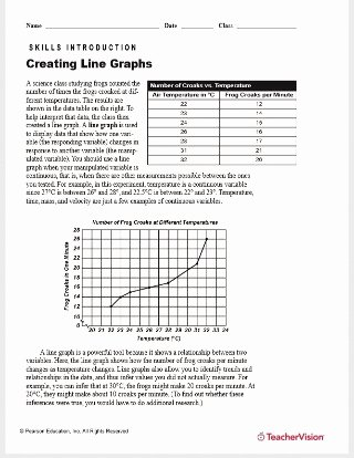 Graphing Worksheets High School Science Free Creating Line Graphs Printable 6th 10th Grade