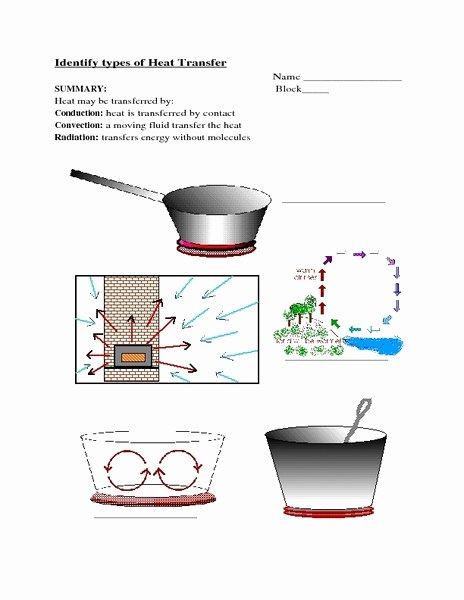 Heat Transfer Worksheet Middle School Lovely Identifying Types Of Heat Transfer Worksheet for 7th 9th