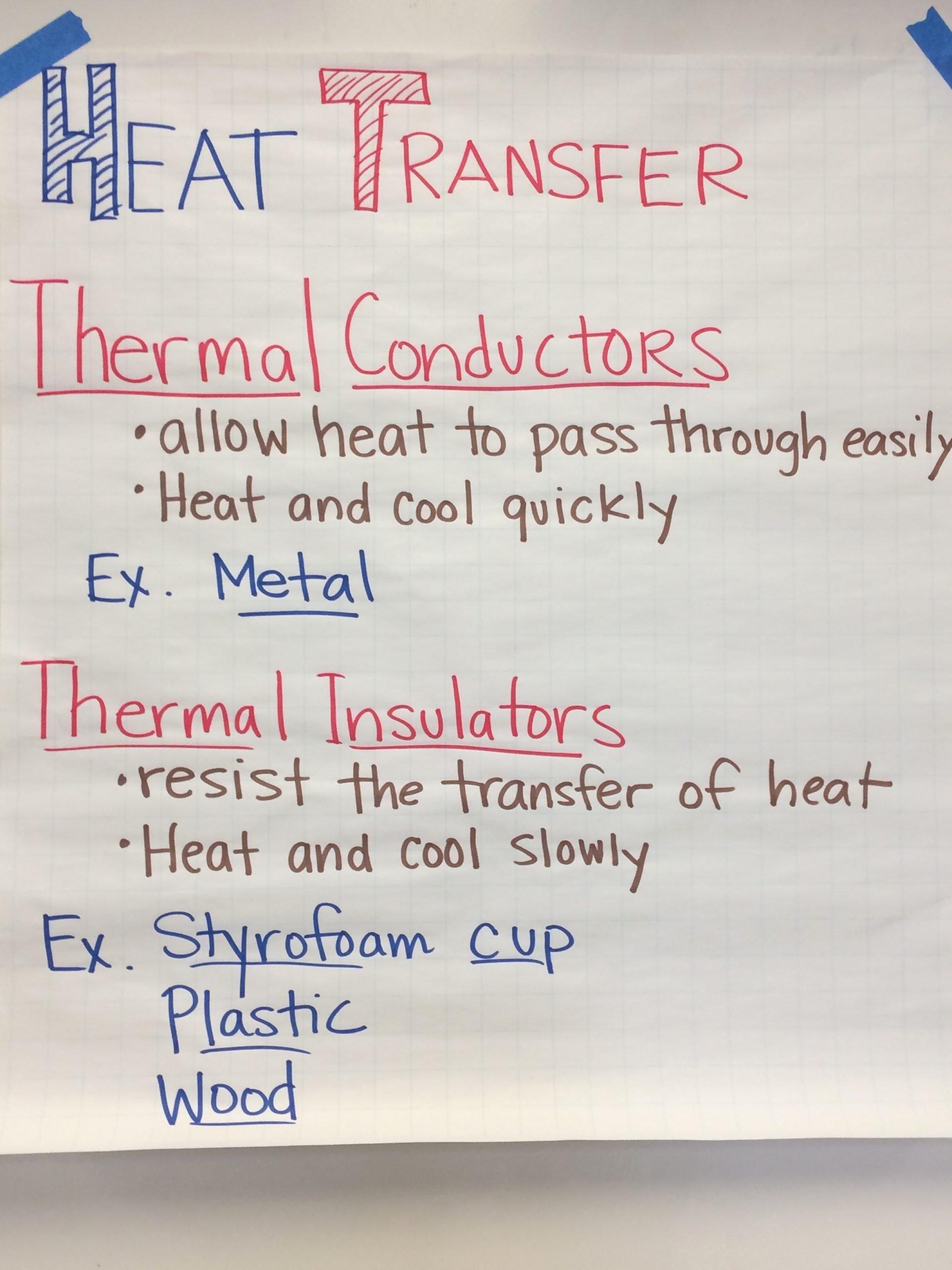 Heat Transfer Worksheet Middle School New Teaching Heat Transfer – Middle School Ngss