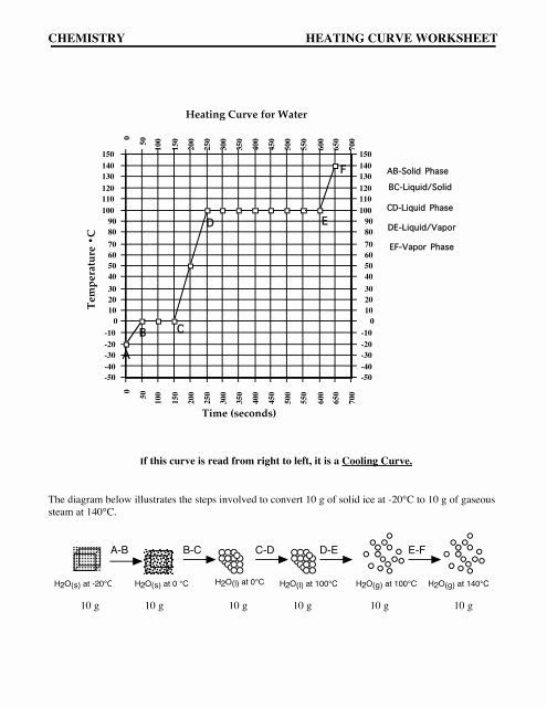 Heating and Cooling Curves Worksheet Ideas Chemistry Heating Curve Worksheet Cast