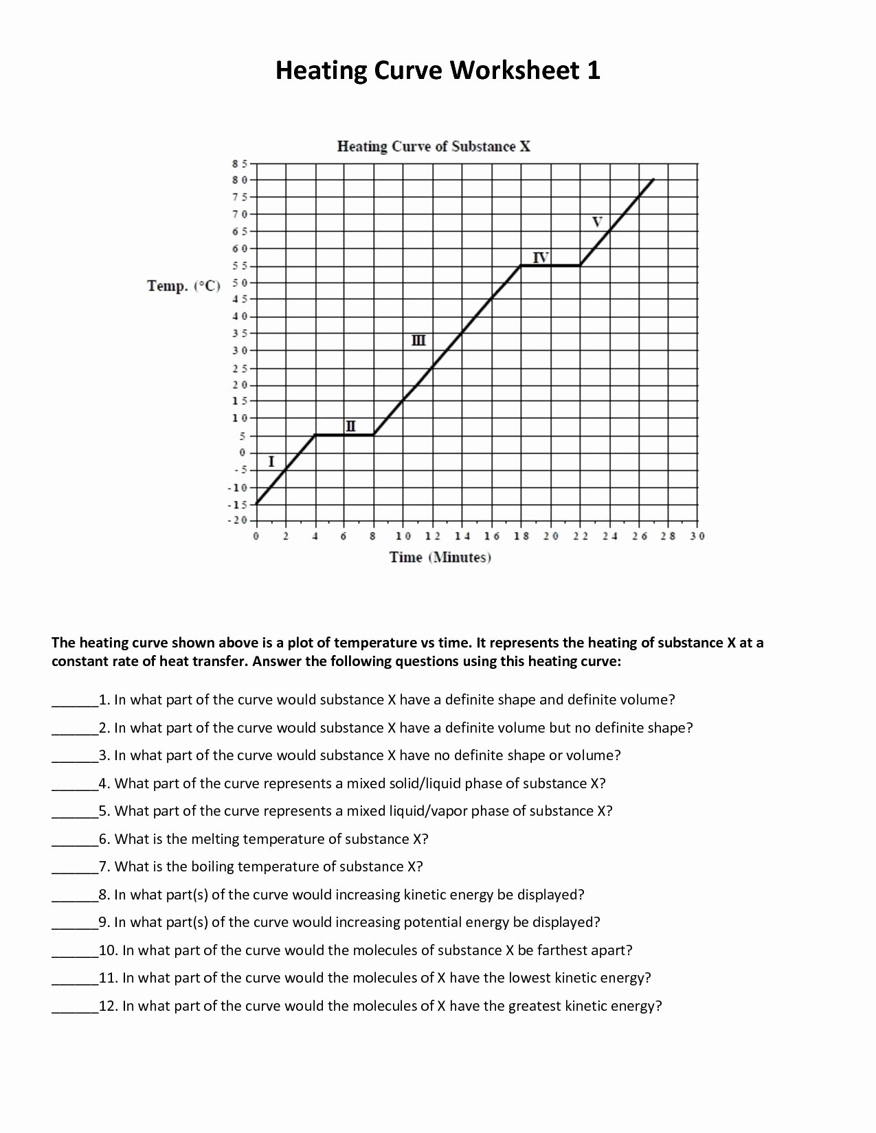 Heating and Cooling Curves Worksheet Lovely Titration Curves Worksheet Answers