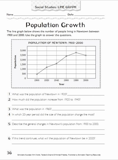 Human Population Growth Worksheet Answer Fresh Population Growth Using Graphs Parents Scholastic Math