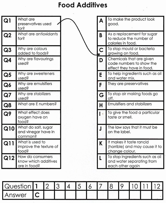 Imagery Worksheets for Middle School Ideas Free Imagery Worksheets Worksheets Cbse Grade 8 Math
