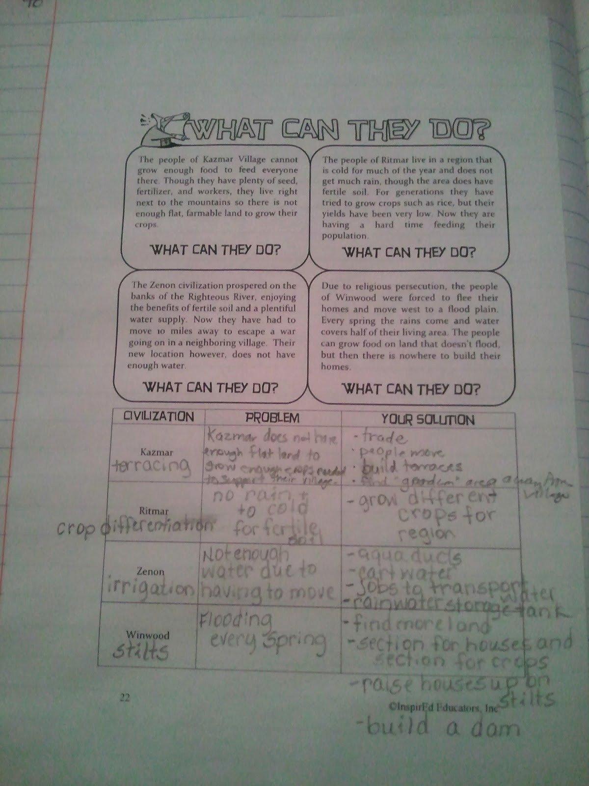 Inspired Educators Inc Worksheet Answers Inspirational Inspired Educators Inc Worksheet Answers