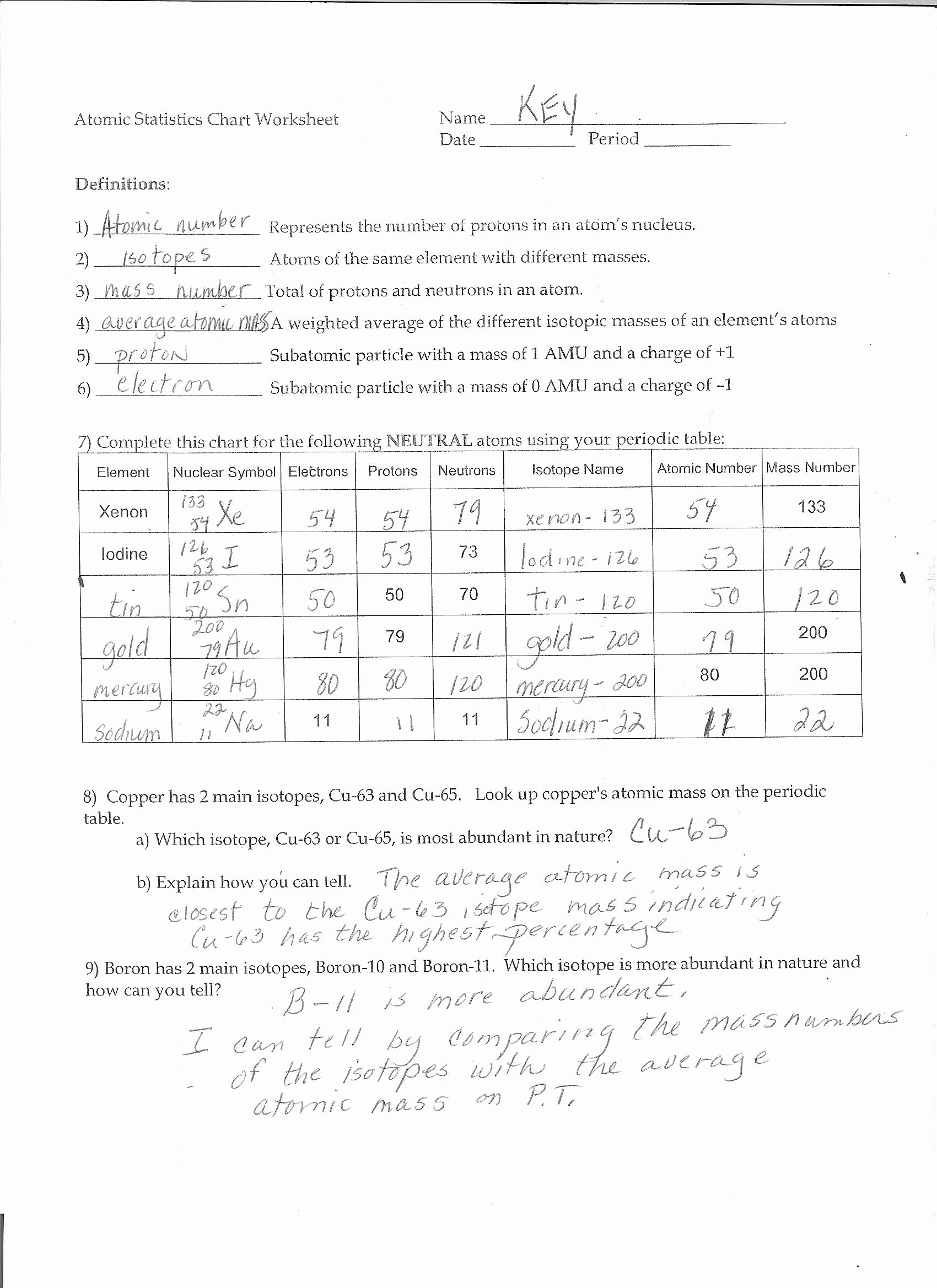 Isotope Practice Worksheet Answer Key top isotope and Ions Practice Worksheet