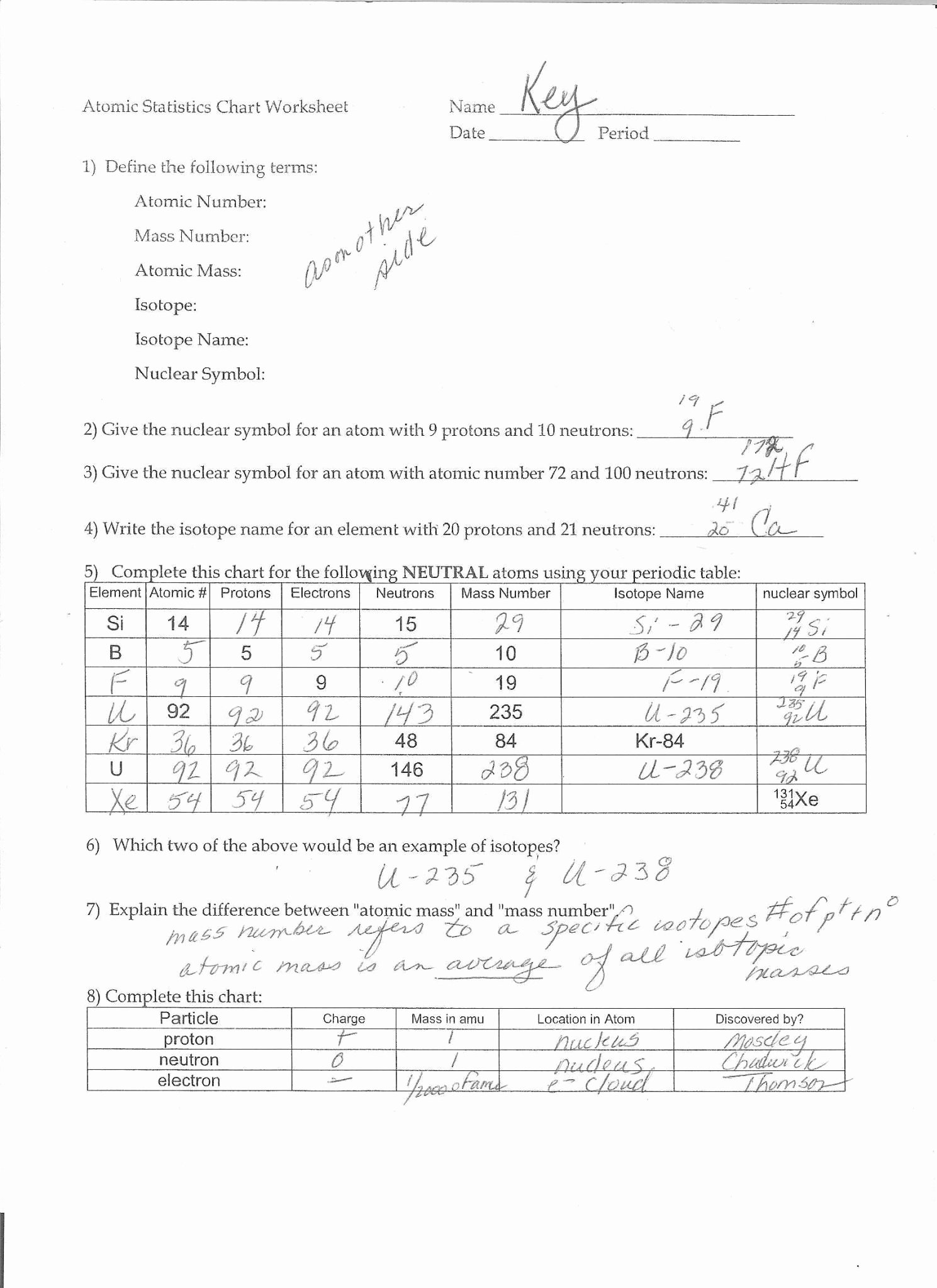 Isotopes Ions and atoms Worksheet New isotopes and atomic Mass Worksheet Answers