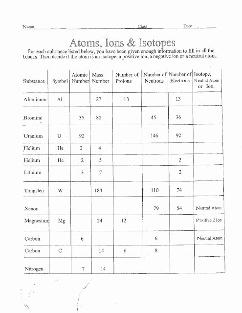 Isotopes Ions and atoms Worksheet Printable Ions and isotopes Worksheet Montgomery County Schools