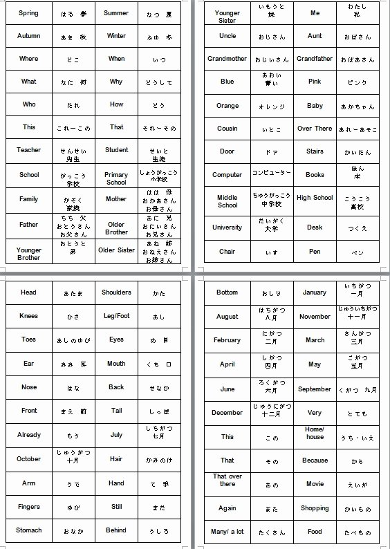 Japanese Worksheets for Beginners Printable New Basic Japanese Essentials Japanese Teaching Ideas