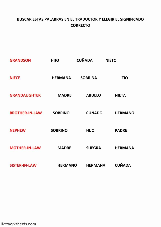 La Familia Worksheet In Spanish Inspirational Family La Familia Online Worksheet