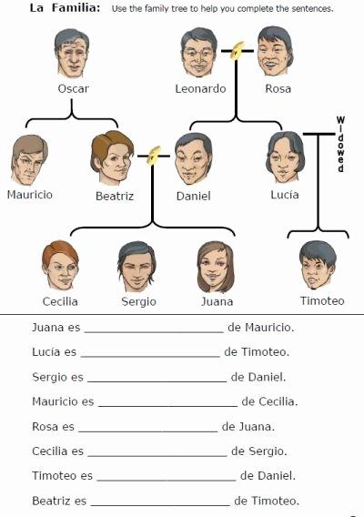 La Familia Worksheet In Spanish Kids Free Family Vocabulary Worksheets