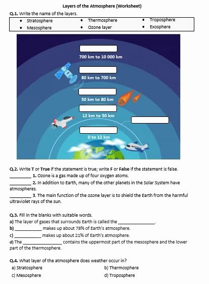 Layers Of the atmosphere Worksheet Free Layers Of the atmosphere Worksheet In 2020