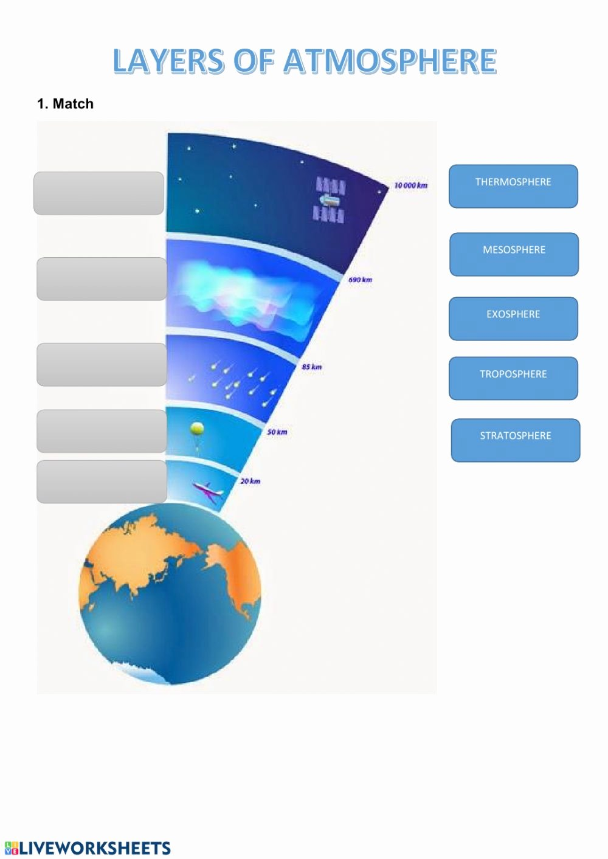 Layers Of the atmosphere Worksheet New atmosphere Interactive Worksheet