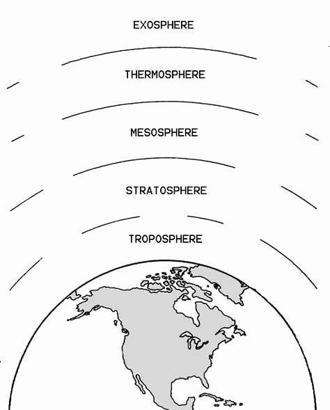 Layers Of the atmosphere Worksheet New Layers Of the atmosphere Worksheet