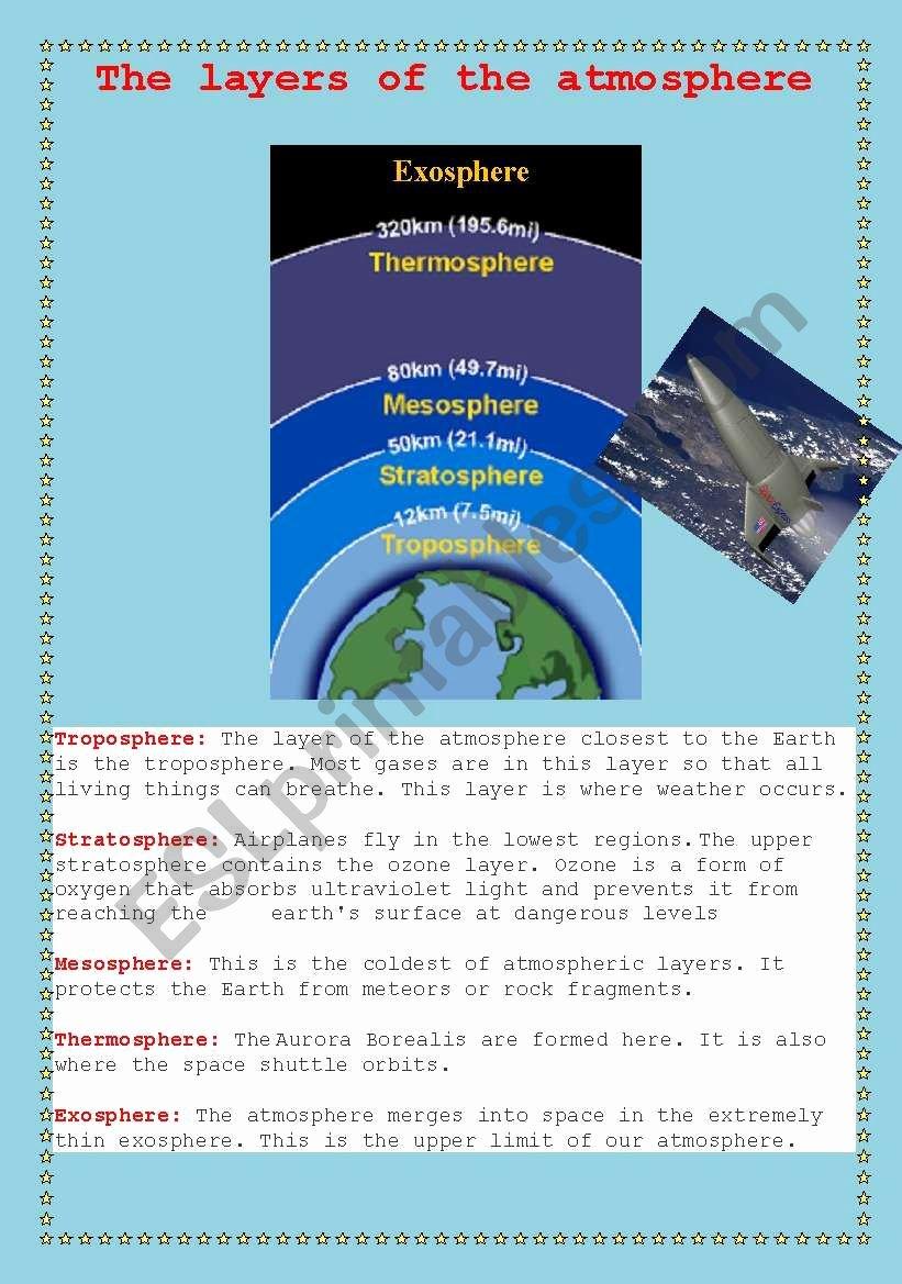 Layers Of the atmosphere Worksheet Printable atmosphere Layers Esl Worksheet by Amabelcr
