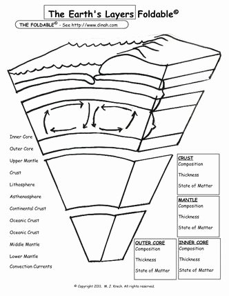 Layers Of the Earth Worksheet Printable Earth S Layers Foldable