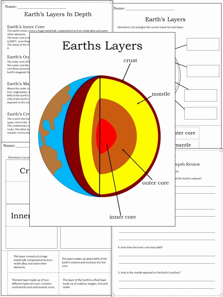 Layers Of the Earth Worksheet top Earth S Layers Diagram & Worksheets