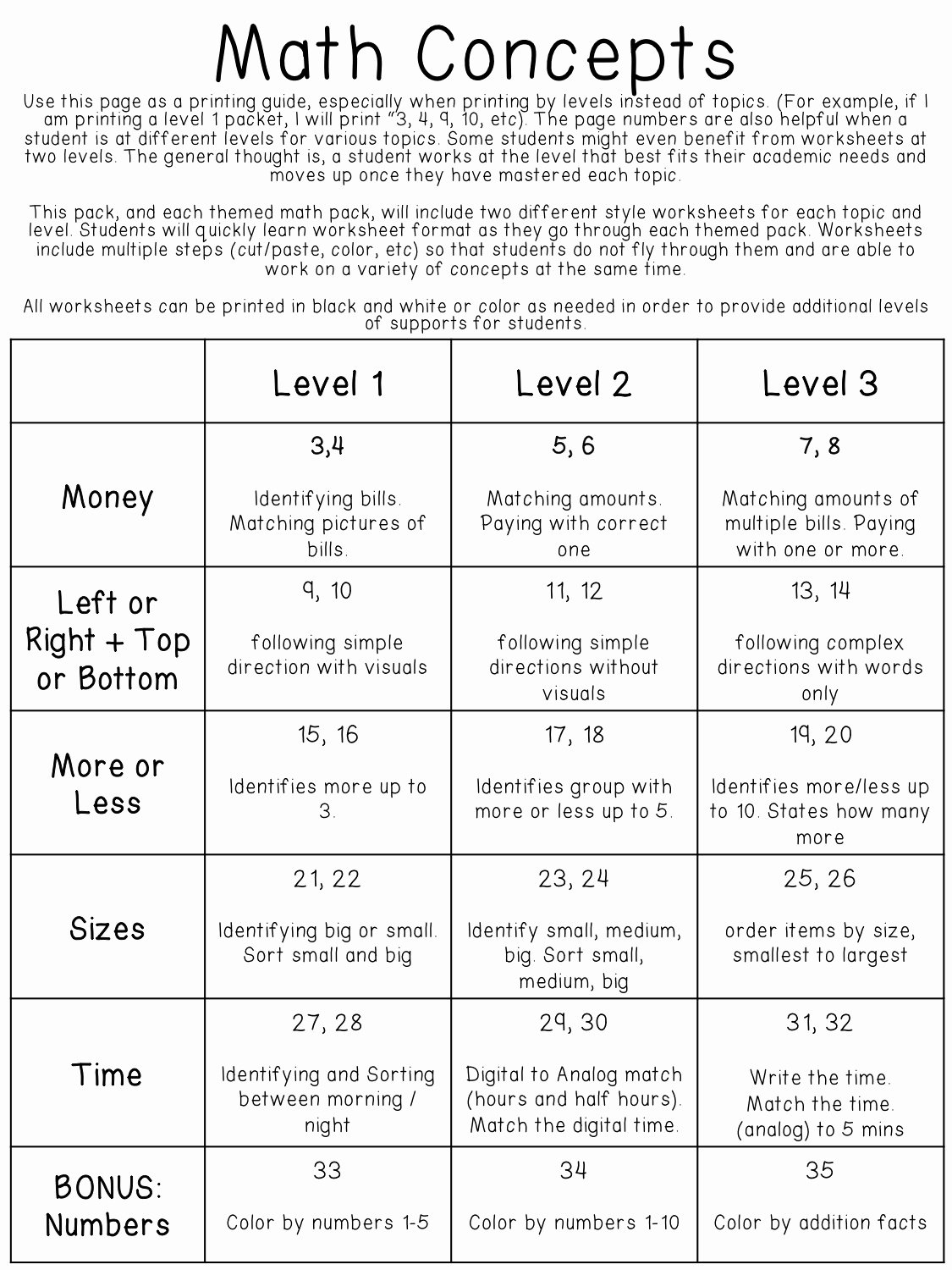 Life Skills Worksheets for Adults Best Of Math Life Skill Worksheets Thanksgiving themed Breezy
