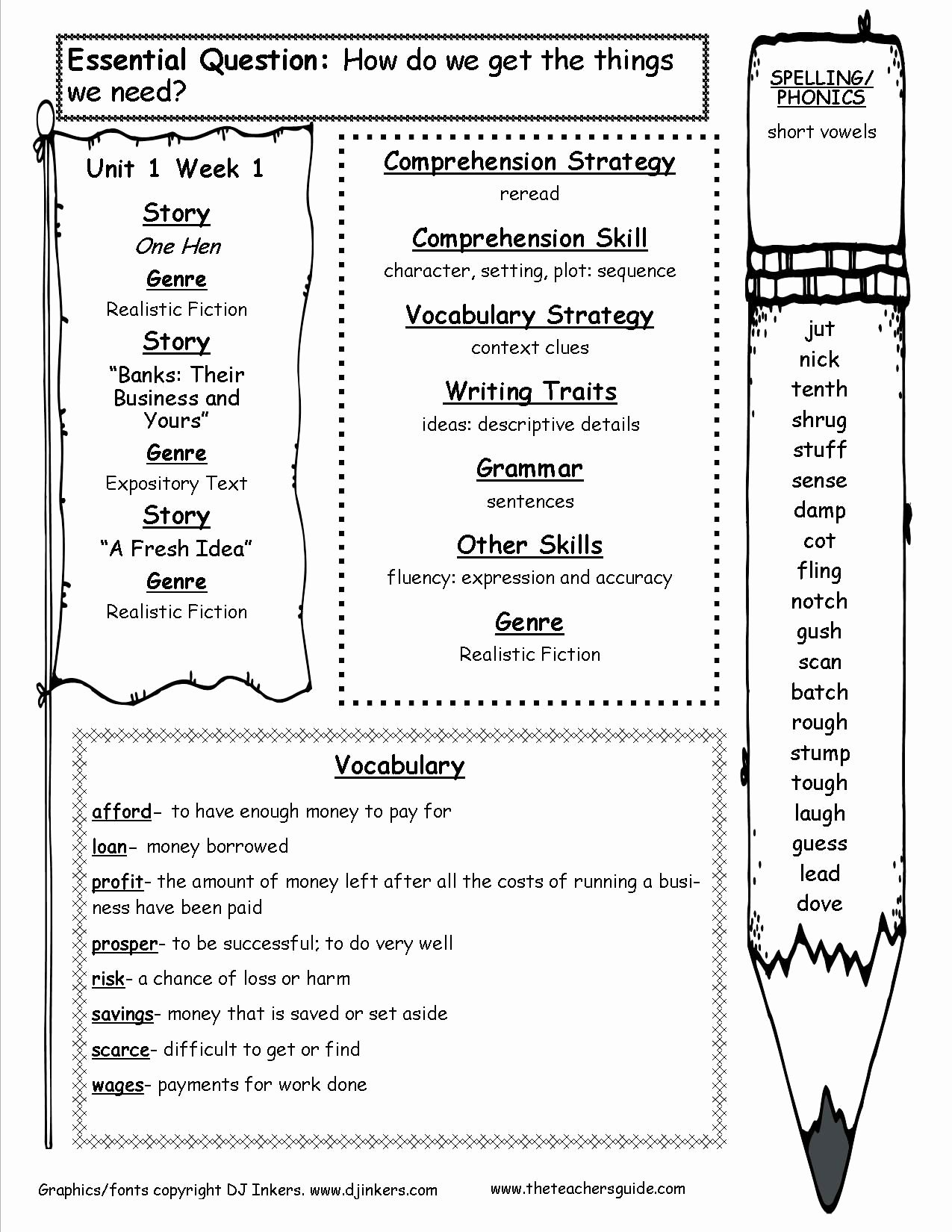 Line Plots 5th Grade Worksheets Best Of Mcgraw Wonders Fifth Grade Resources and Printouts Third 5th