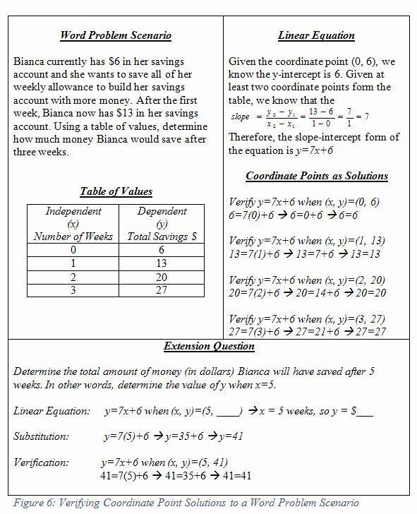 Linear Functions Word Problems Worksheet Printable Writing Linear Equations From Word Problems Tessshebaylo
