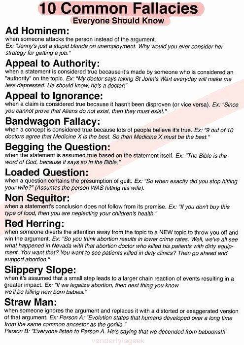 Logical Fallacies Worksheet High School Kids Logical Fallacies