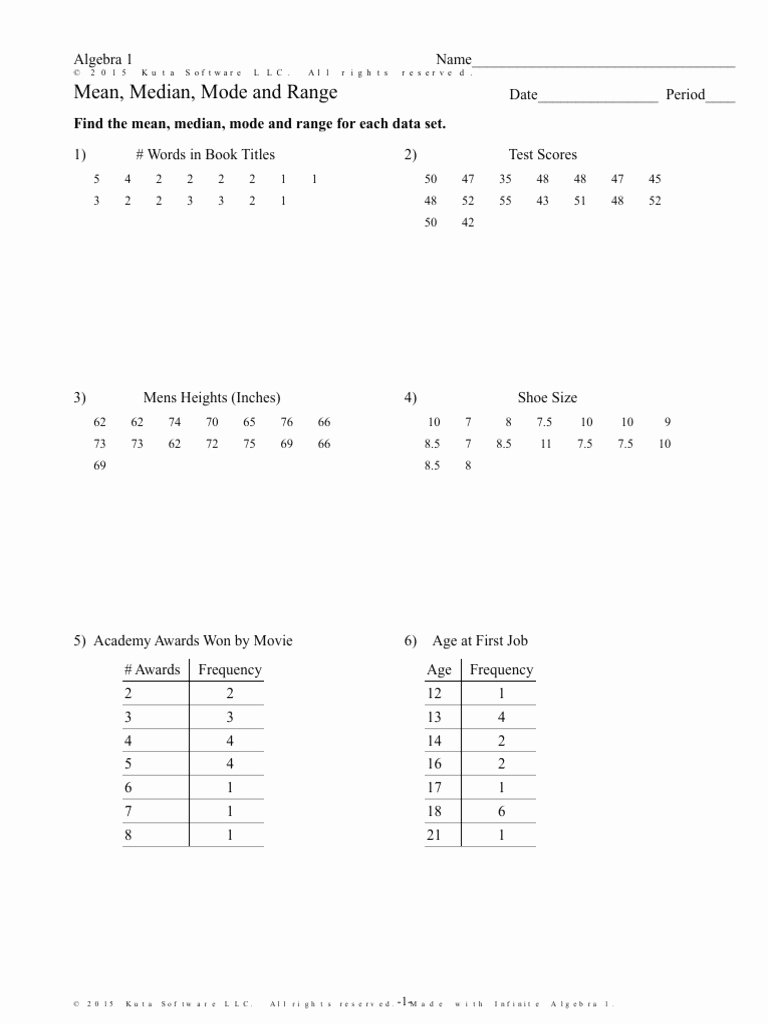 Mean Median Mode Worksheets Kuta top Mean Median Mode and Range