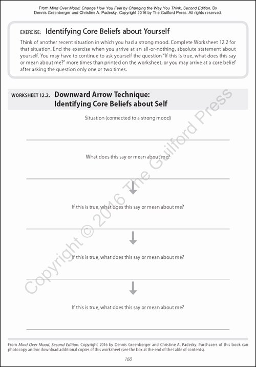 Mood Worksheets for Middle School top Graph Mind Over Mood Worksheets Present Tense Verbs
