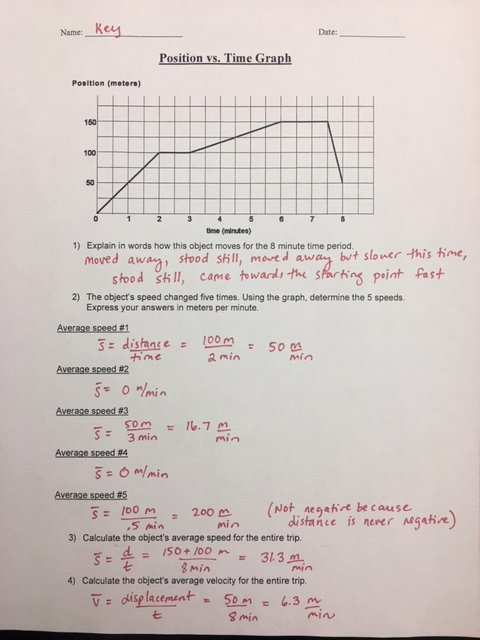 Motion Graphs Worksheet Answer Key Inspirational Reardon Marybeth Science Unit 1 Motion