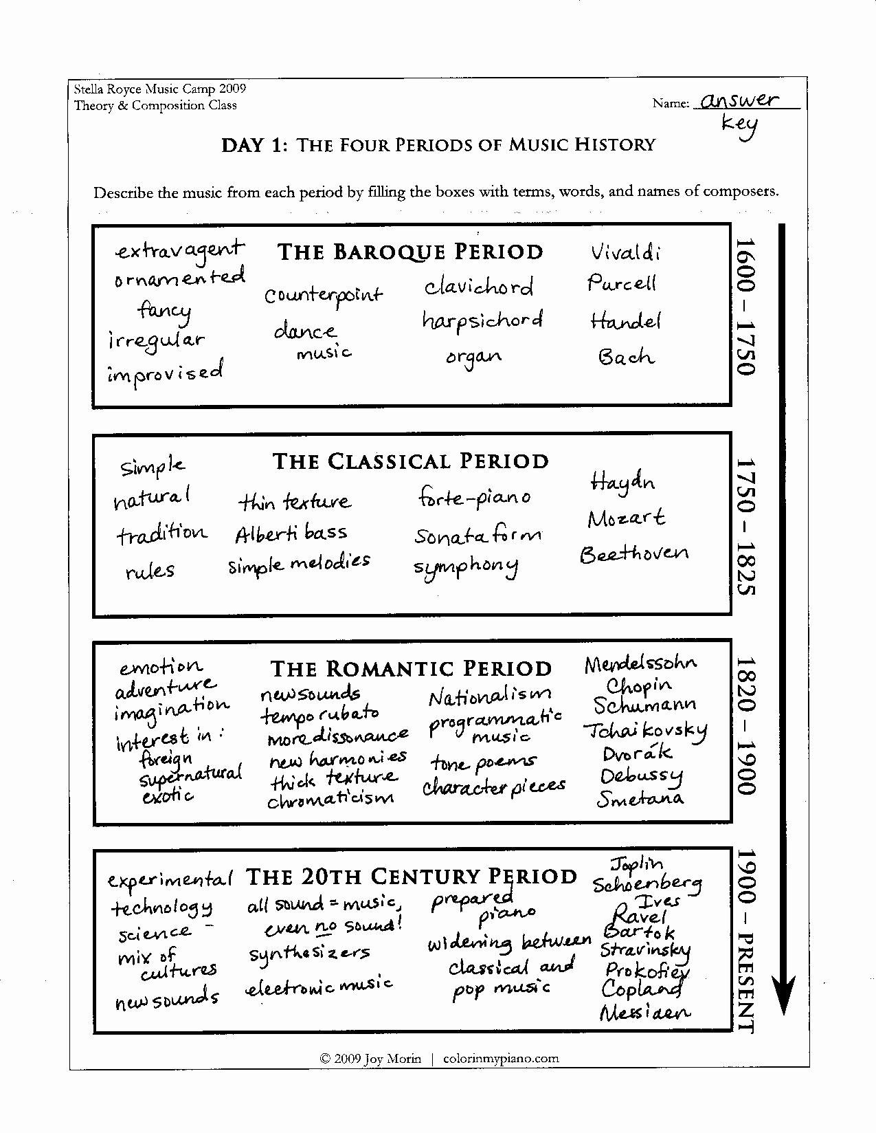 Music Worksheets for Middle School Ideas Printables