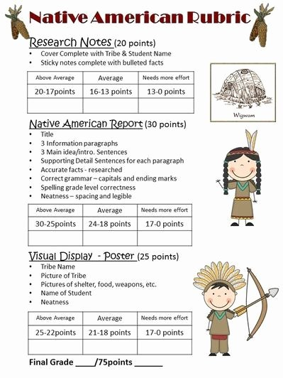 Native American Worksheets 5th Grade Inspirational Scoring Rubric for Native American Research Report Poster