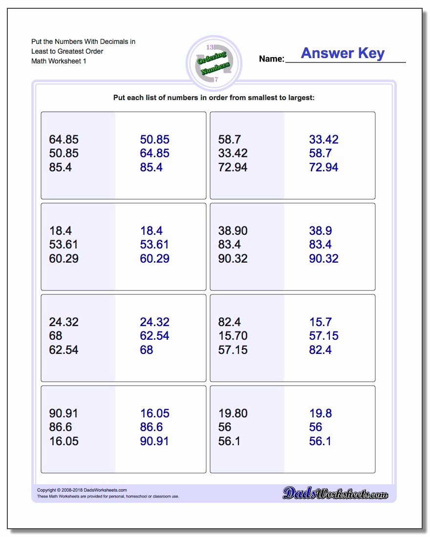 Ordering Decimals Worksheet 5th Grade Printable Place Value ordering with Decimals