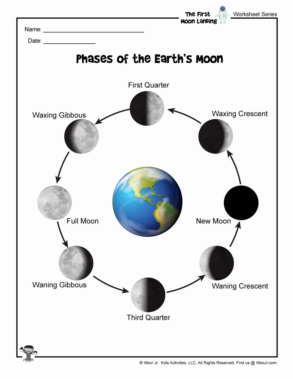 Phases Of the Moon Worksheet Best Of Moon Phases In order Reference Worksheet