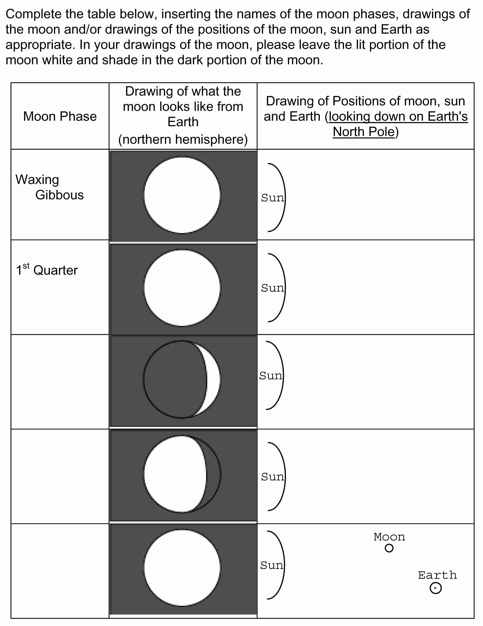 Phases Of the Moon Worksheet Free Phases and Eclipses Of the Moon