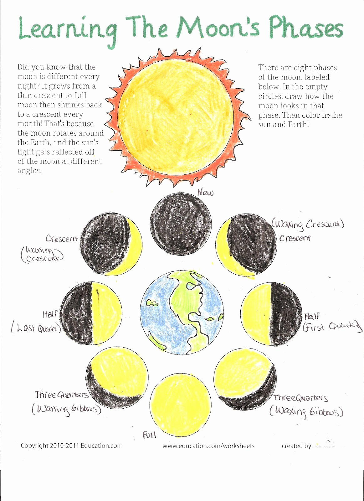 Phases Of the Moon Worksheet Printable Superval Blog Moon Phases Fun with the Kids