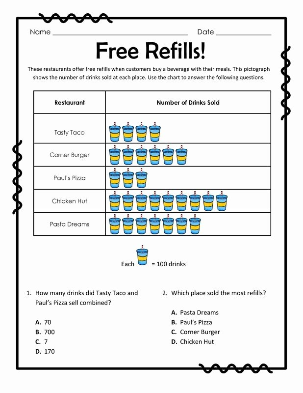 Picture Graph Worksheets 2nd Grade Lovely Reading Pictographs Free Refills