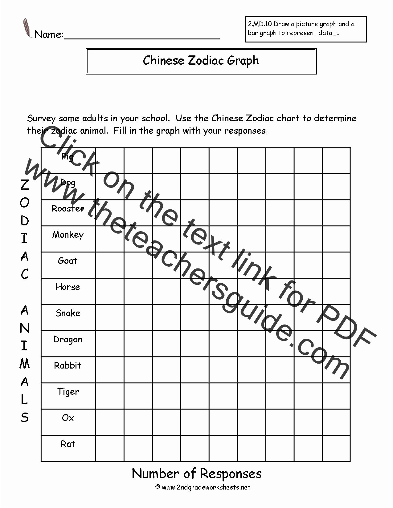 Picture Graph Worksheets 2nd Grade top Free Reading and Creating Bar Graph Worksheets