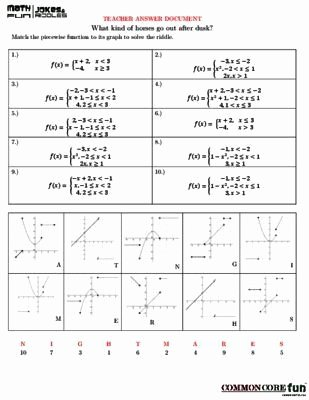 Piecewise Functions Word Problems Worksheet Kids Piecewise Functions Word Problems Worksheet 143 Best Pre
