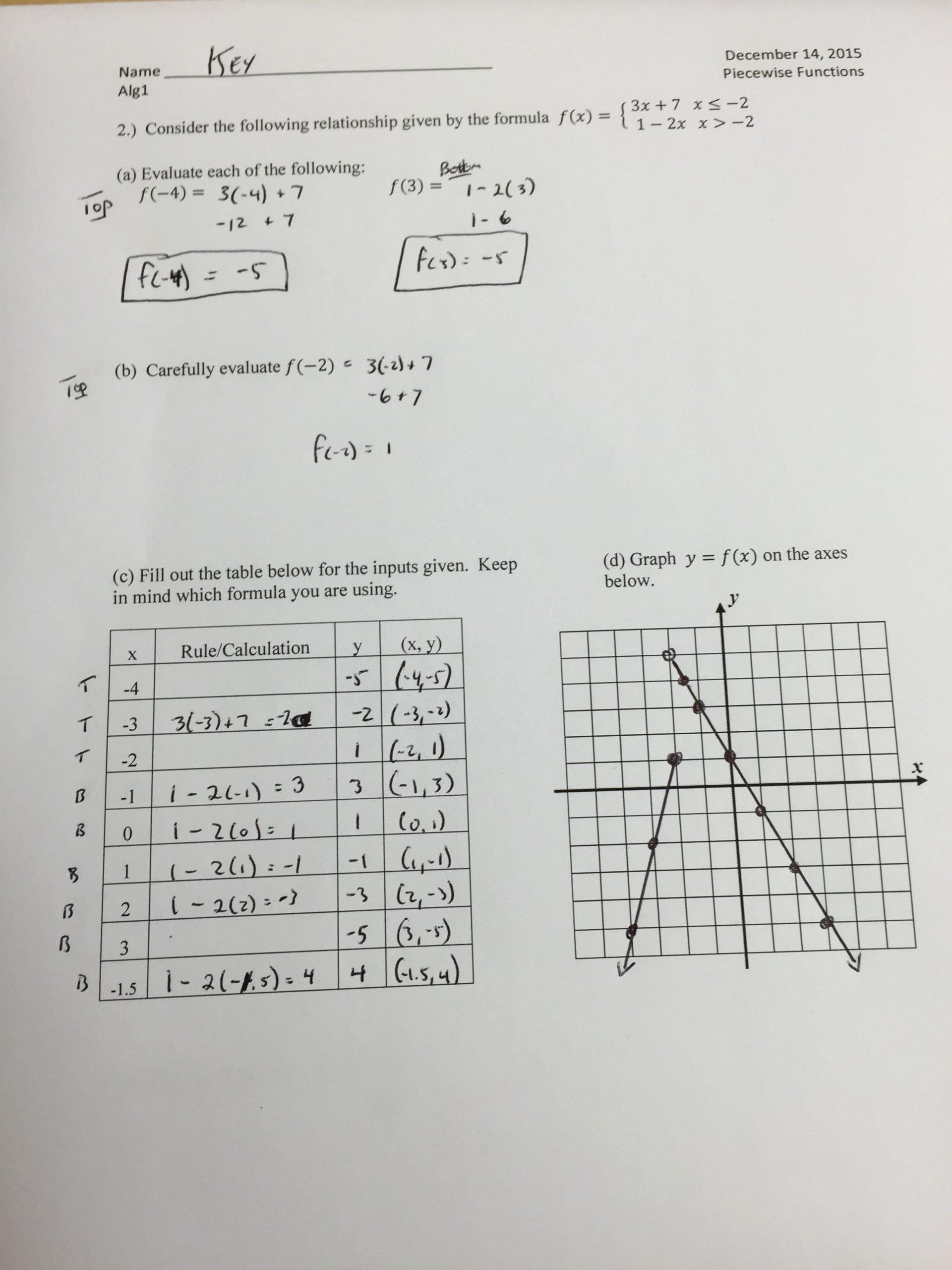 Piecewise Functions Word Problems Worksheet Printable 31 Worksheet Piecewise Functions Answer Key Worksheet