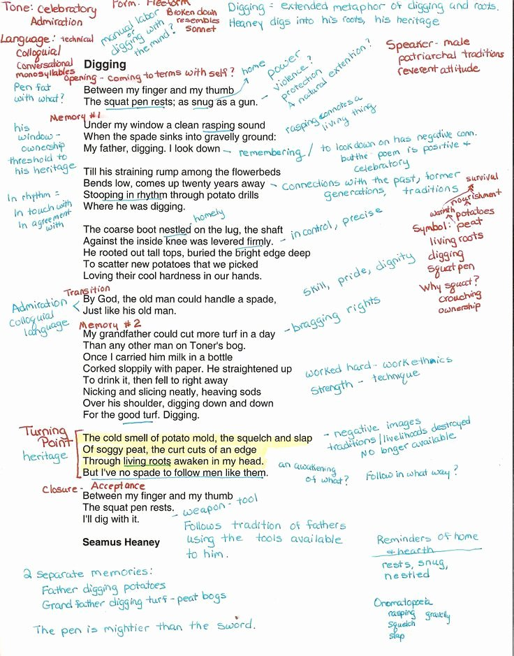 Poetry Analysis Worksheet High School Printable How to Interpret A Poem for High School Students Using
