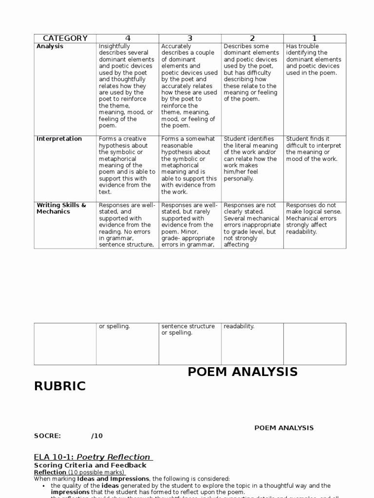 Poetry Analysis Worksheet High School Printable Poem Analysis Rubric Poetry