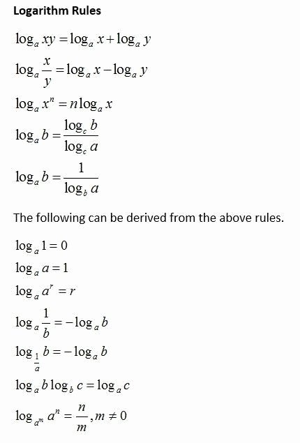 Product and Quotient Rule Worksheet Fresh Pin On Worksheet Templates for Student