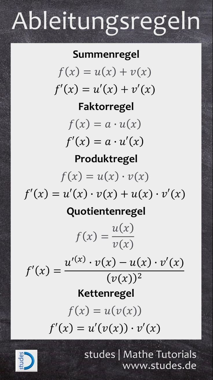 Product and Quotient Rule Worksheet Inspirational Product and Quotient Rule Worksheet Derivation Rules Sum