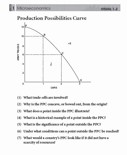 Production Possibilities Curve Worksheet Answers Lovely 26 Production Possibilities Curve Worksheet Answers