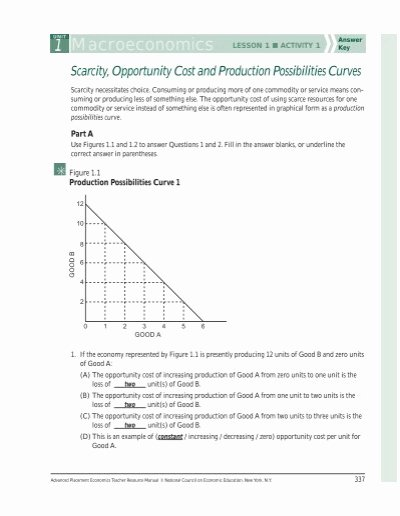 Production Possibilities Curve Worksheet Answers top 1 Macroeconomics Lesson 1 Activity 1