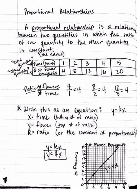 Proportional and Nonproportional Relationships Worksheet Best Of Unit 3 Proportional and Nonproportional Relationships