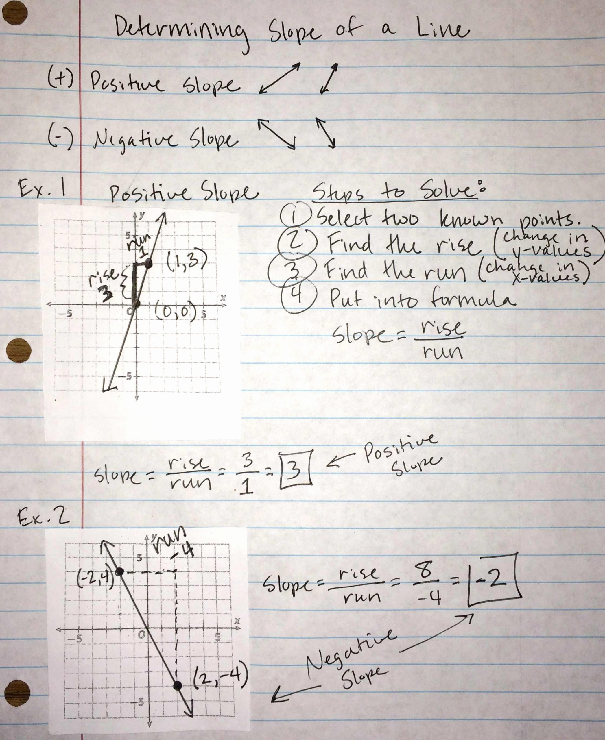 Proportional and Nonproportional Relationships Worksheet Fresh Unit 3 Proportional and Nonproportional Relationships