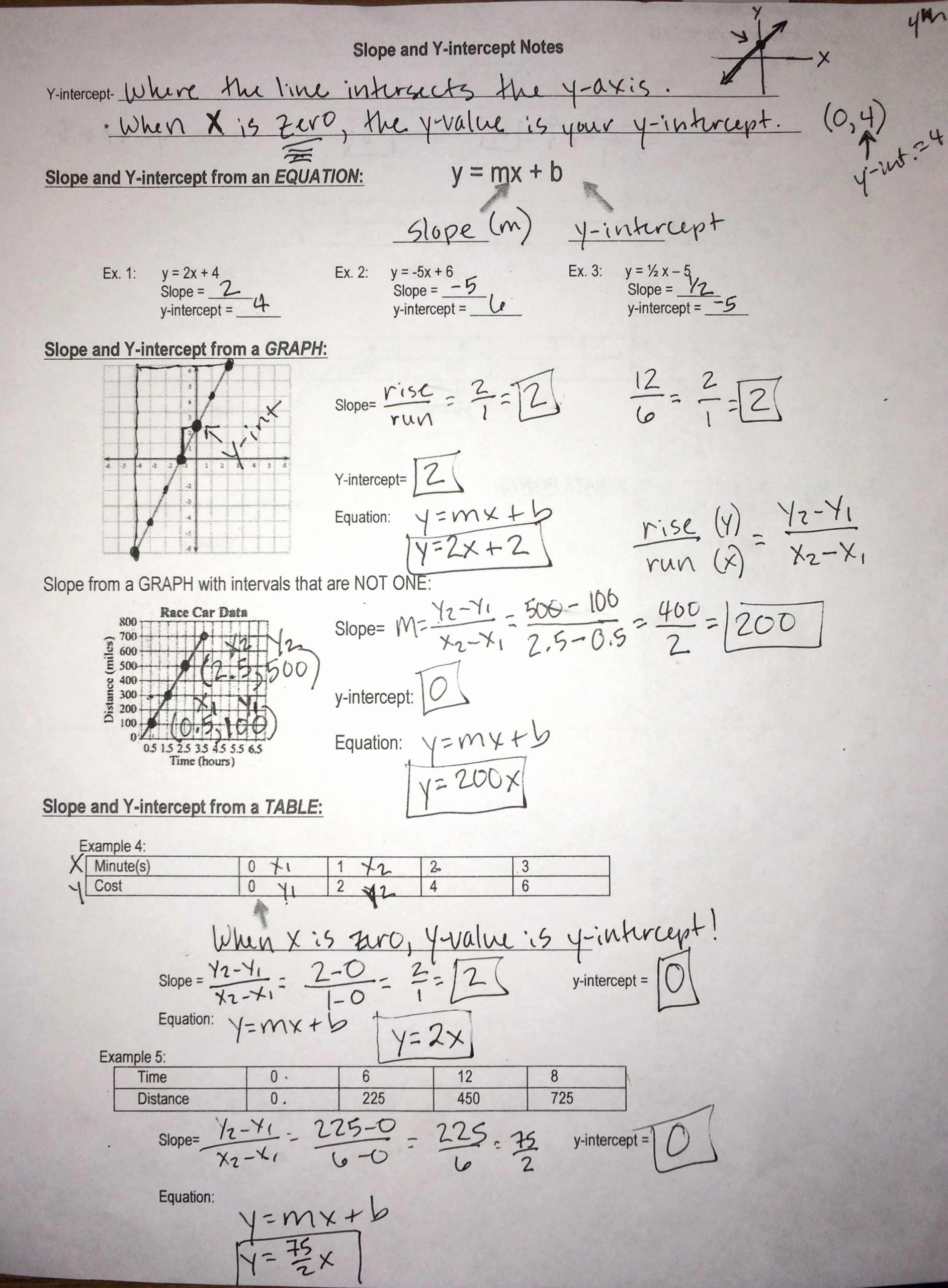 Proportional and Nonproportional Relationships Worksheet Inspirational Unit 3 Proportional and Nonproportional Relationships
