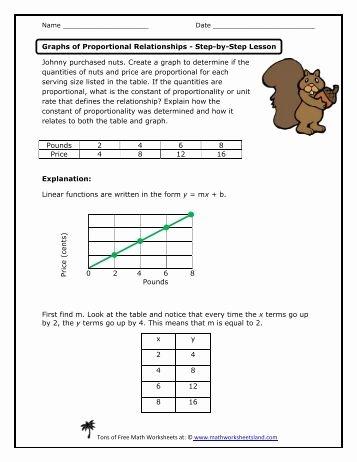 Proportional Relationship Worksheets 7th Grade New 30 Proportional Relationship Graph Worksheet Free